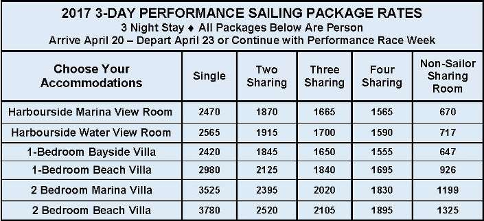 2017-3-day-Performance-Sailing-rates_705x322