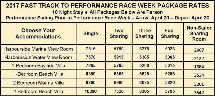 2017-Fast-Track-Performance-Race-Week-rates_704-317