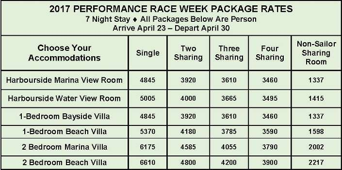 2017-Performance-Race-Week-package-rates_705x351